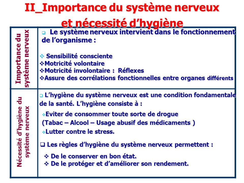 II_Importance du système nerveux et nécessité d'hygiène