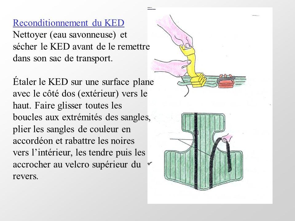 Reconditionnement du KED