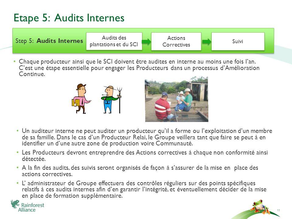 Etape 5: Audits Internes