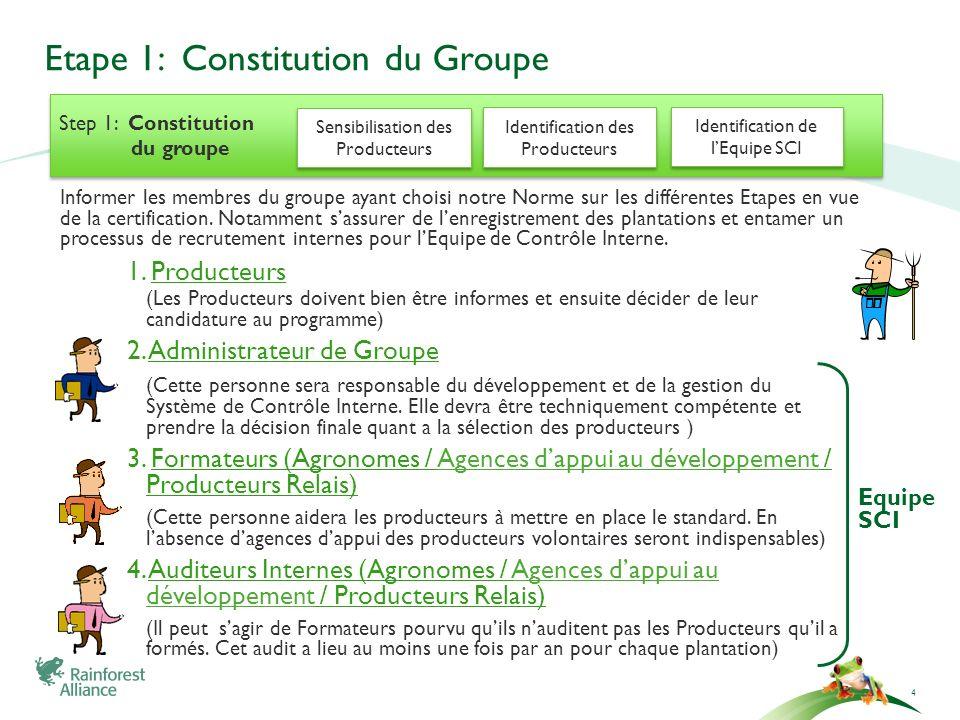 Etape 1: Constitution du Groupe