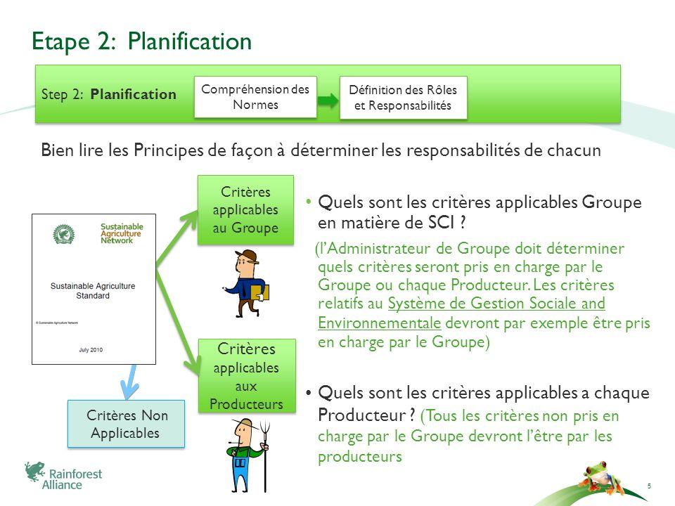 Etape 2: Planification Step 2: Planification. Compréhension des Normes. Définition des Rôles et Responsabilités.