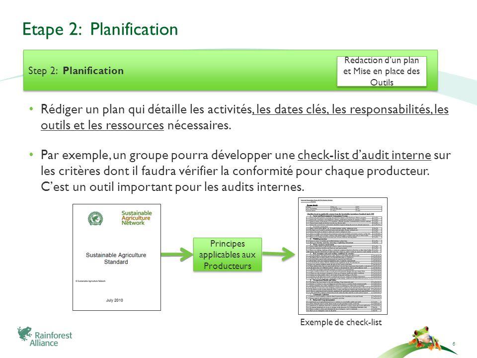 Etape 2: Planification Step 2: Planification. Redaction d'un plan et Mise en place des Outils.
