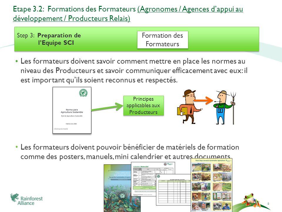 Etape 3.2: Formations des Formateurs (Agronomes / Agences d'appui au développement / Producteurs Relais)