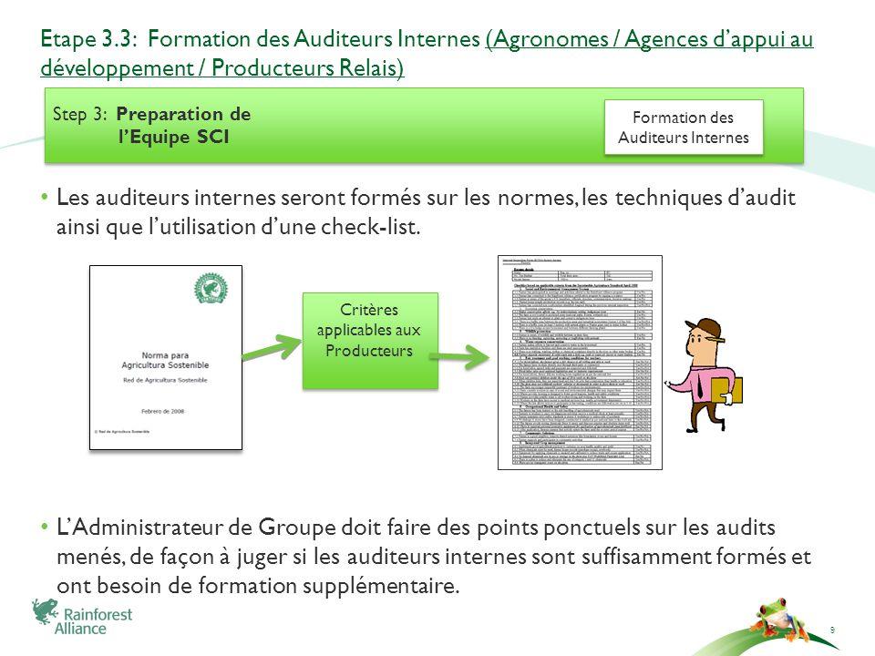 Etape 3.3: Formation des Auditeurs Internes (Agronomes / Agences d'appui au développement / Producteurs Relais)