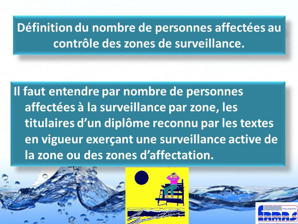 Définition du nombre de personnes affectées au contrôle des zones de surveillance.