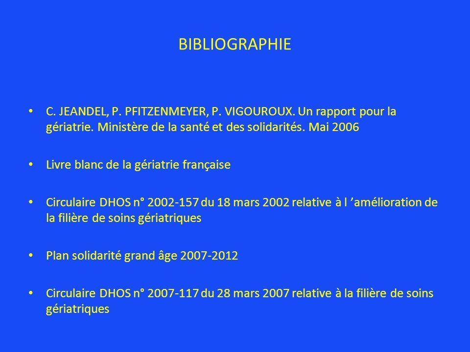 BIBLIOGRAPHIE C. JEANDEL, P. PFITZENMEYER, P. VIGOUROUX. Un rapport pour la gériatrie. Ministère de la santé et des solidarités. Mai 2006.