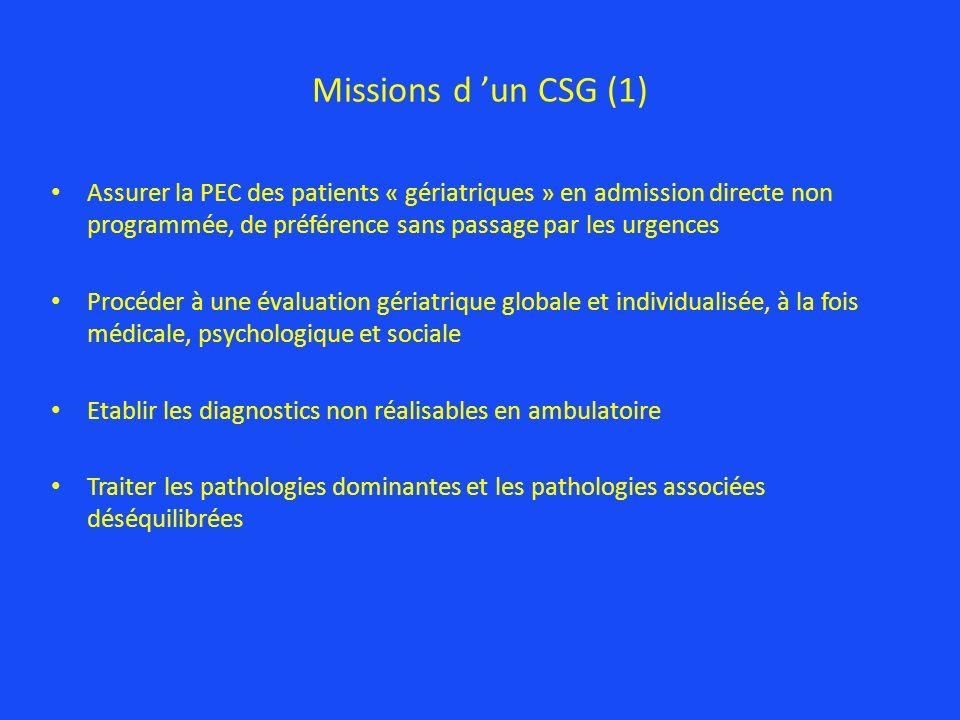 Missions d 'un CSG (1) Assurer la PEC des patients « gériatriques » en admission directe non programmée, de préférence sans passage par les urgences.