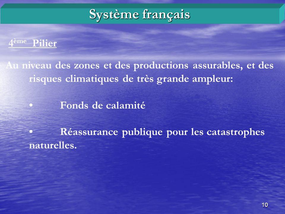 Système français 4ème Pilier