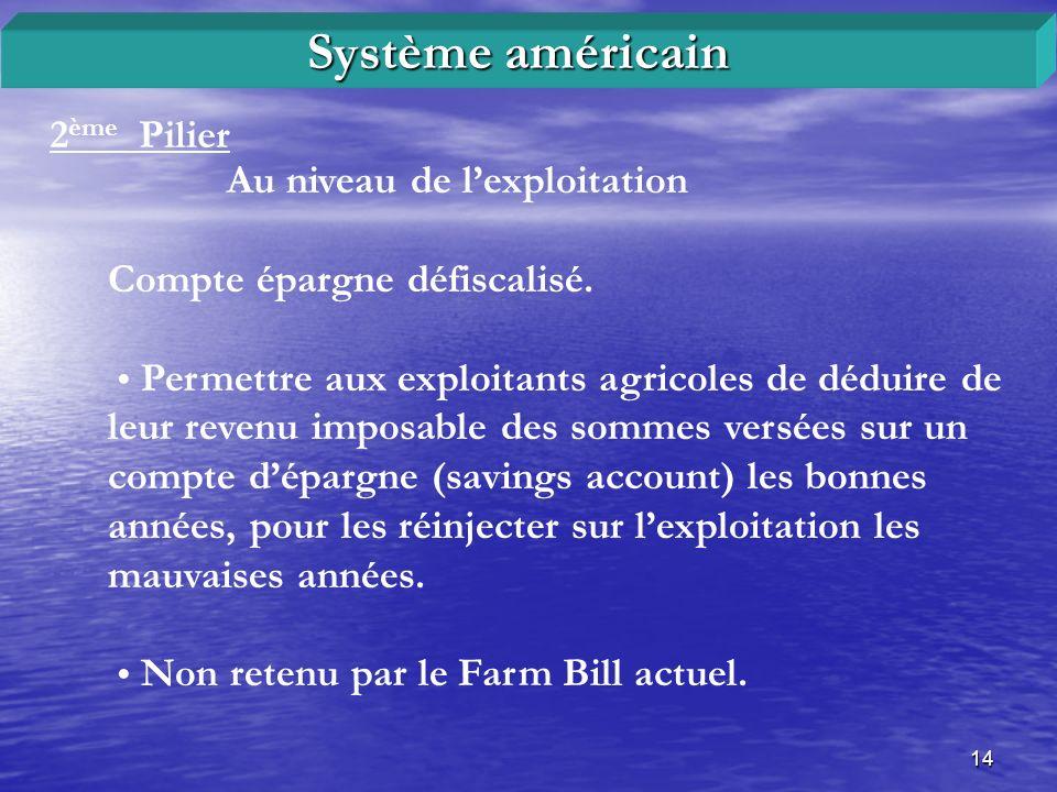 Système américain 2ème Pilier