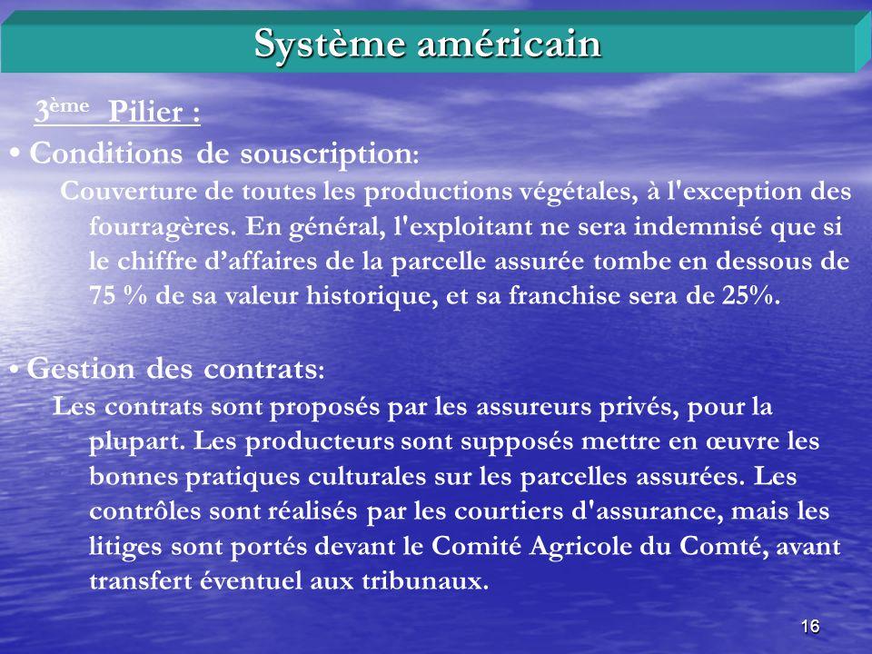 Système américain 3ème Pilier : • Conditions de souscription: