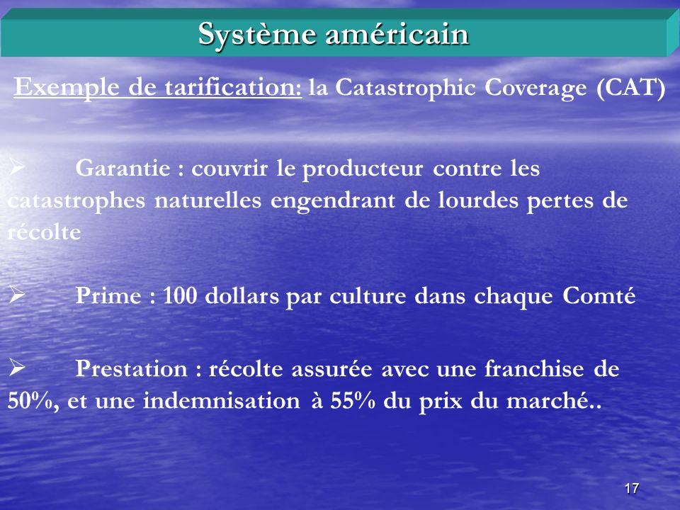Système américain Exemple de tarification: la Catastrophic Coverage (CAT)