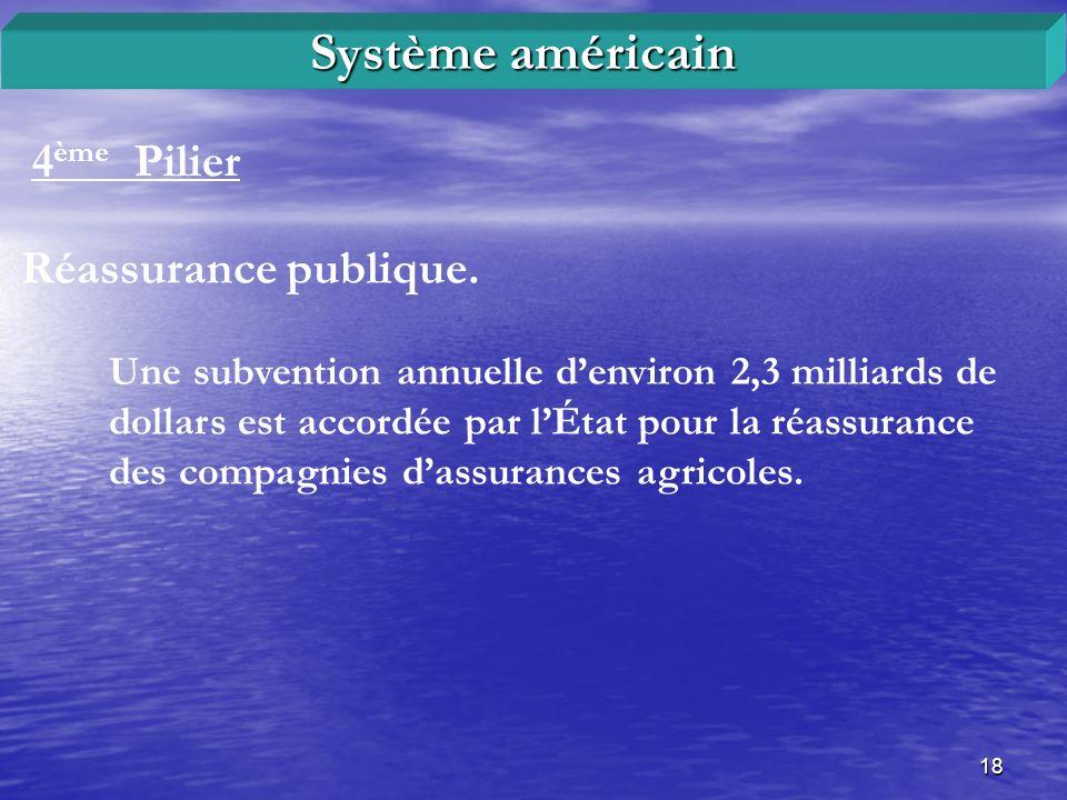 Système américain 4ème Pilier