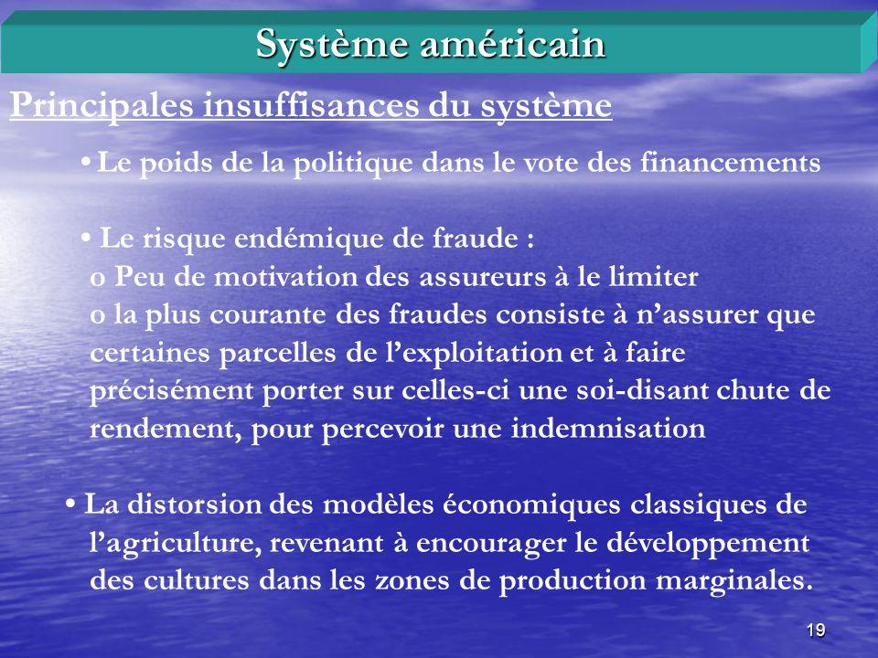 Système américain Principales insuffisances du système