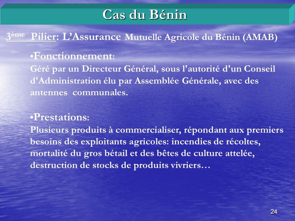 Cas du Bénin 3ème Pilier: L'Assurance Mutuelle Agricole du Bénin (AMAB) •Fonctionnement: