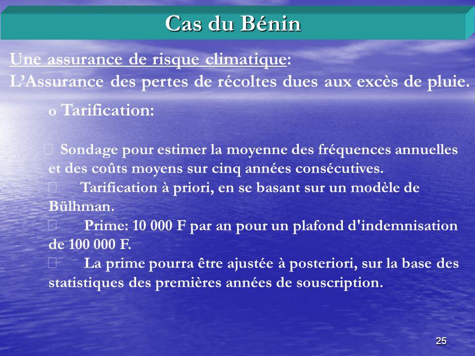 Cas du Bénin Une assurance de risque climatique: L'Assurance des pertes de récoltes dues aux excès de pluie.