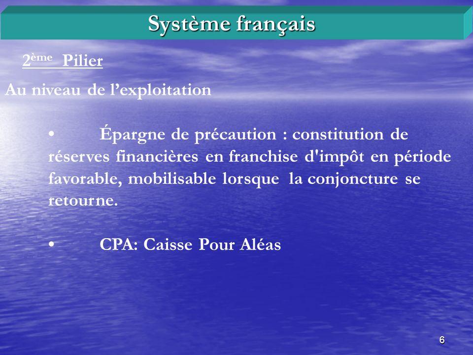 Système français 2ème Pilier