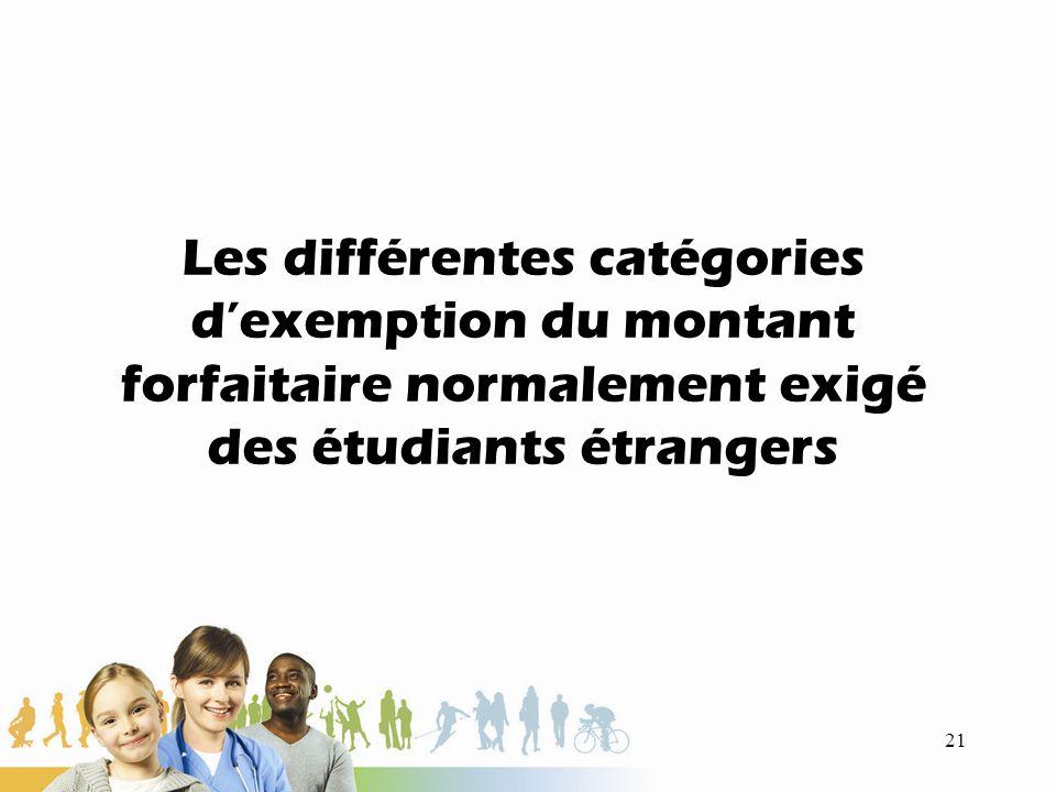 Les différentes catégories d'exemption du montant forfaitaire normalement exigé des étudiants étrangers