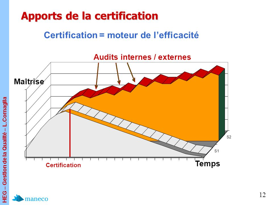 Apports de la certification
