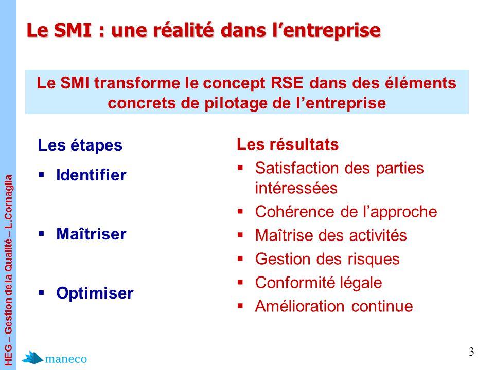 Le SMI : une réalité dans l'entreprise