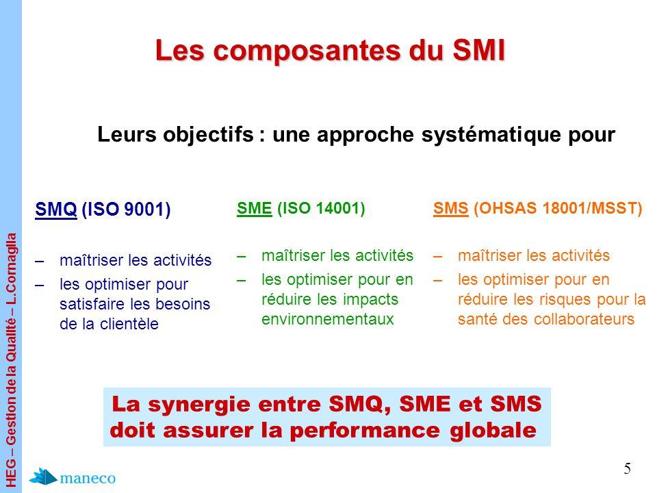 Les composantes du SMI Leurs objectifs : une approche systématique pour. SMQ (ISO 9001) maîtriser les activités.