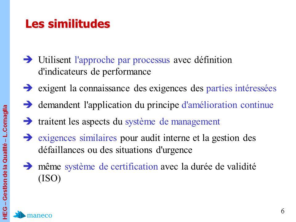Les similitudes Utilisent l approche par processus avec définition d indicateurs de performance.