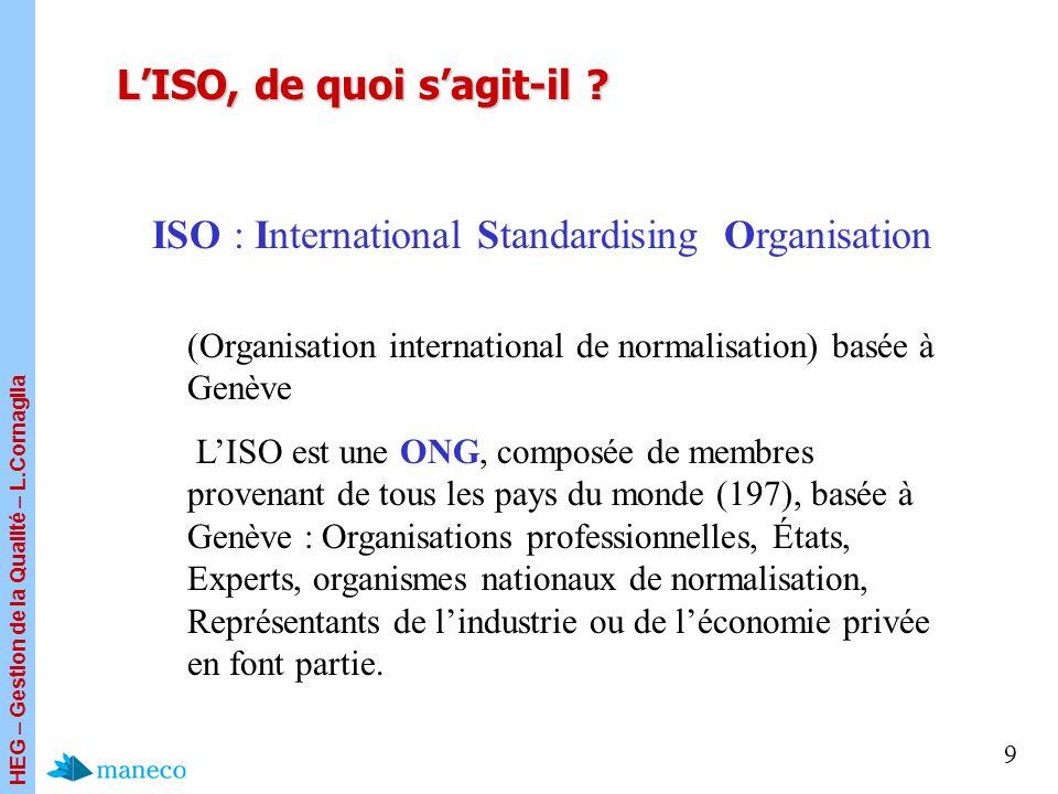 L'ISO, de quoi s'agit-il