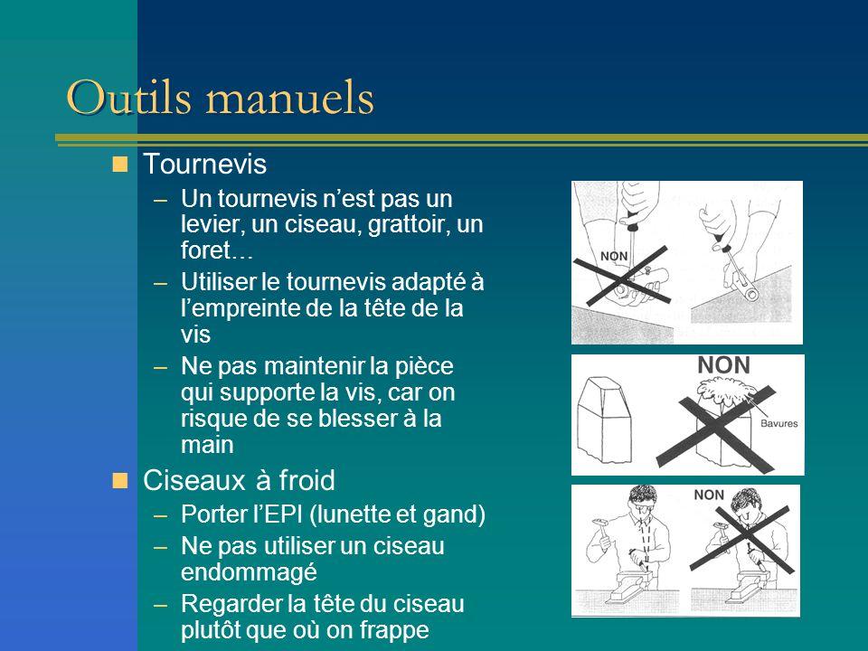 Outils manuels Tournevis Ciseaux à froid
