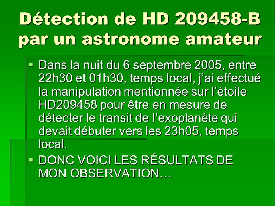 Détection de HD 209458-B par un astronome amateur