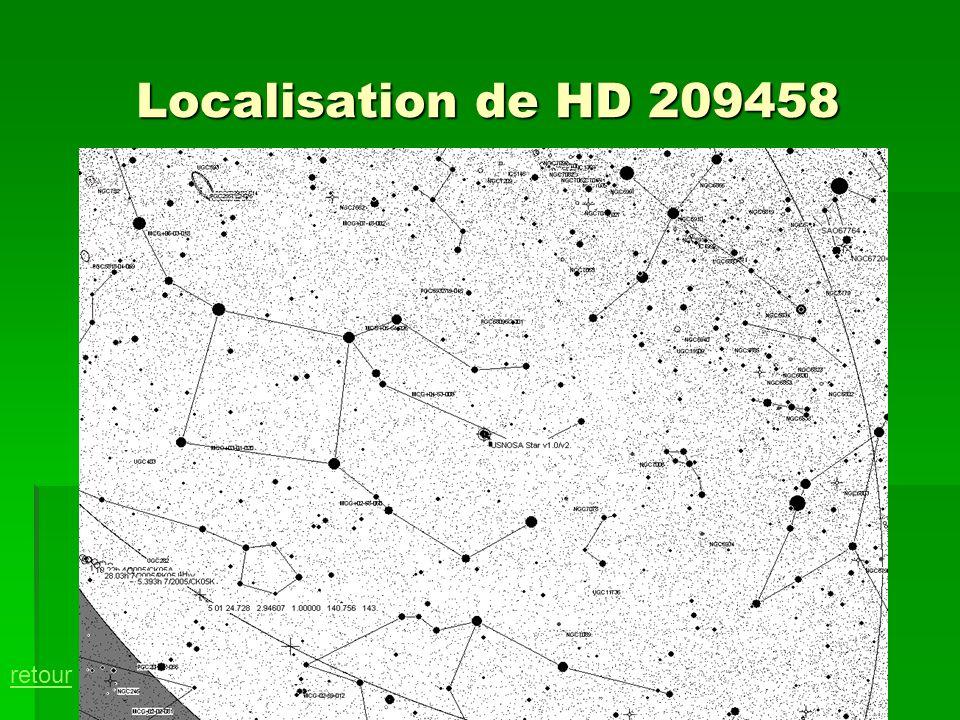 Localisation de HD 209458 retour