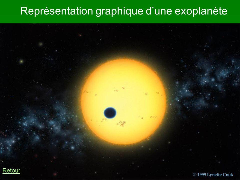 Représentation graphique d'une exoplanète