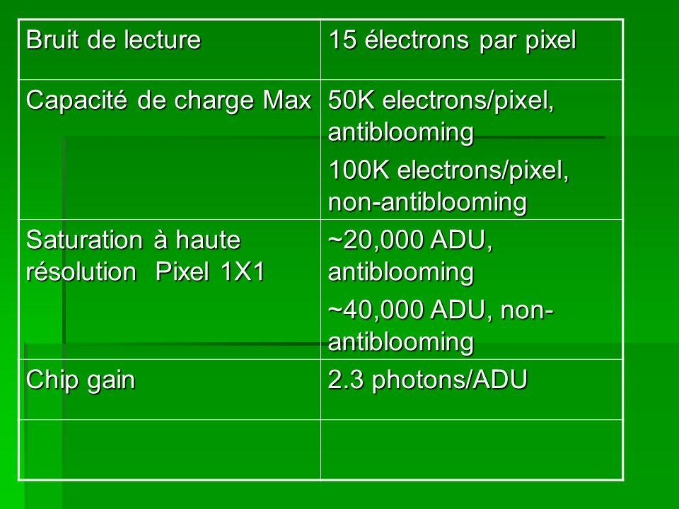 Bruit de lecture 15 électrons par pixel. Capacité de charge Max. 50K electrons/pixel, antiblooming.