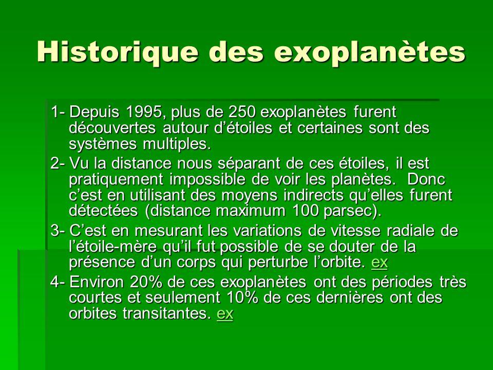 Historique des exoplanètes