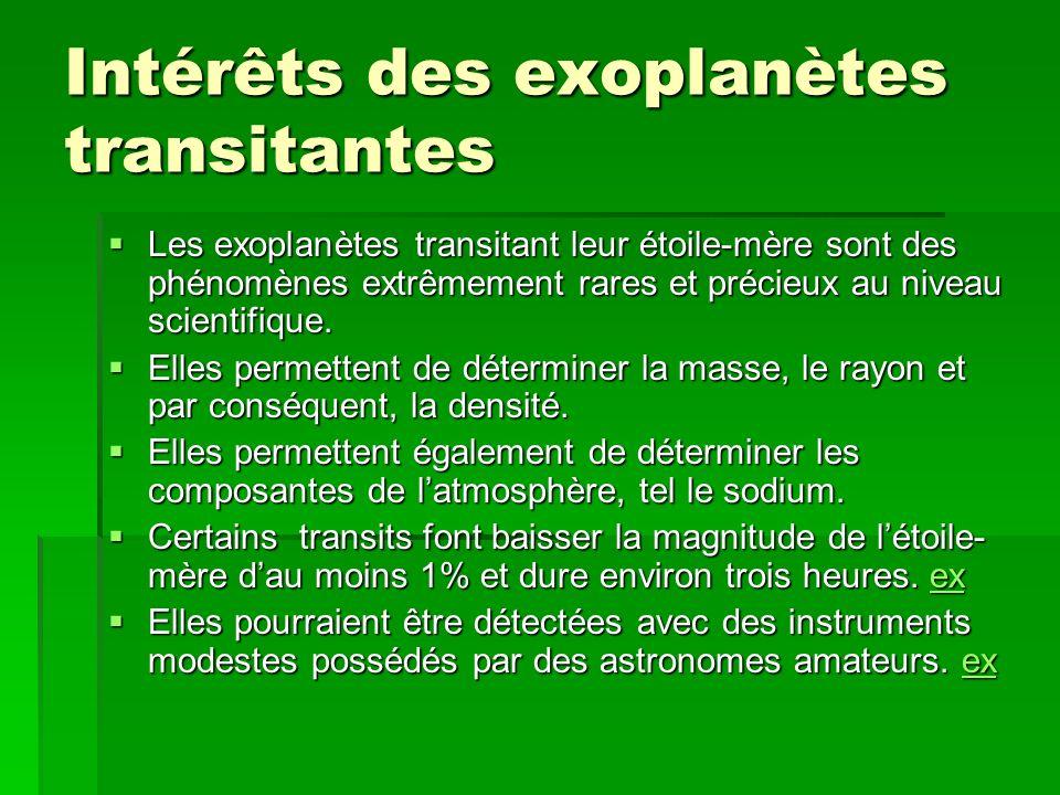Intérêts des exoplanètes transitantes