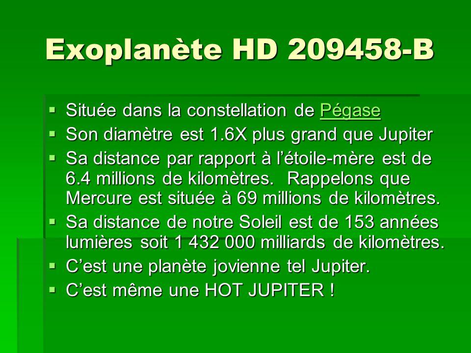 Exoplanète HD 209458-B Située dans la constellation de Pégase