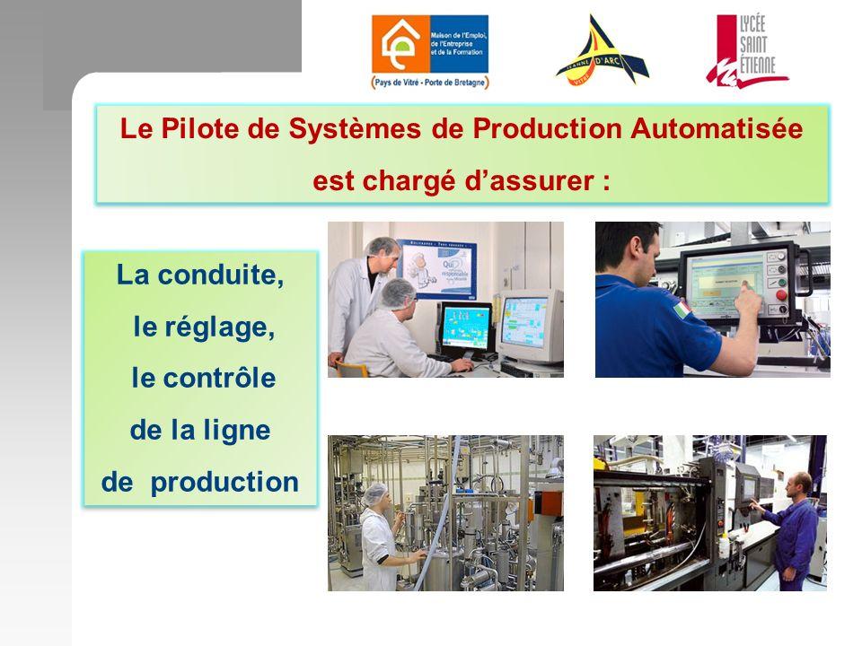Le Pilote de Systèmes de Production Automatisée