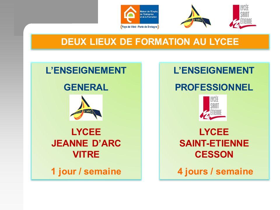 DEUX LIEUX DE FORMATION AU LYCEE
