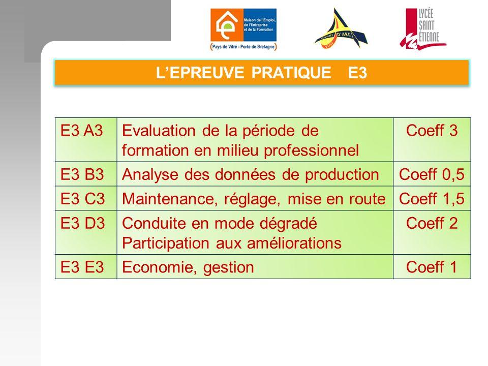 L'EPREUVE PRATIQUE E3 E3 A3. Evaluation de la période de formation en milieu professionnel. Coeff 3.