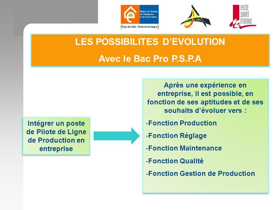 LES POSSIBILITES D'EVOLUTION Avec le Bac Pro P.S.P.A
