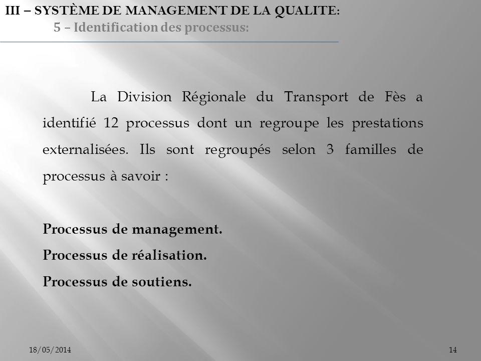 Processus de management. Processus de réalisation.
