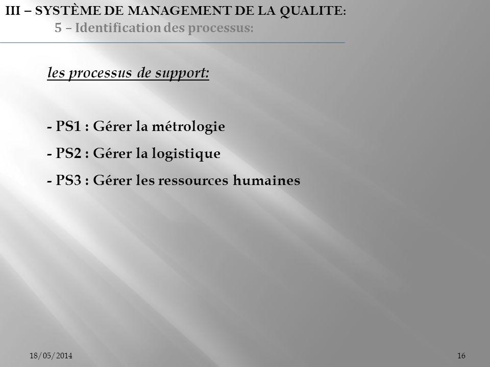 les processus de support: