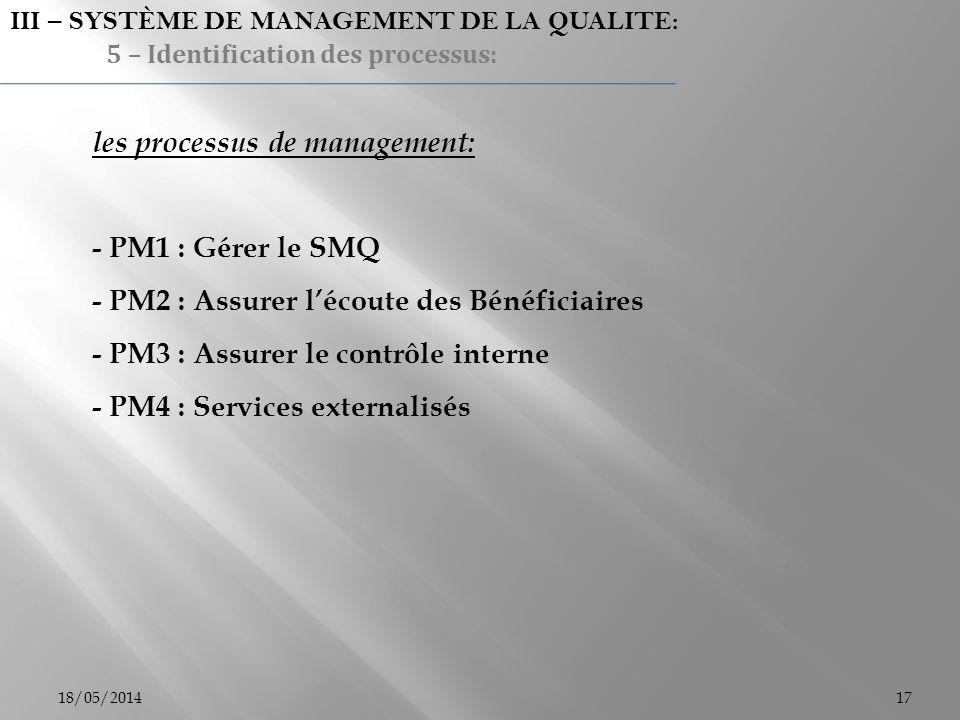 les processus de management: