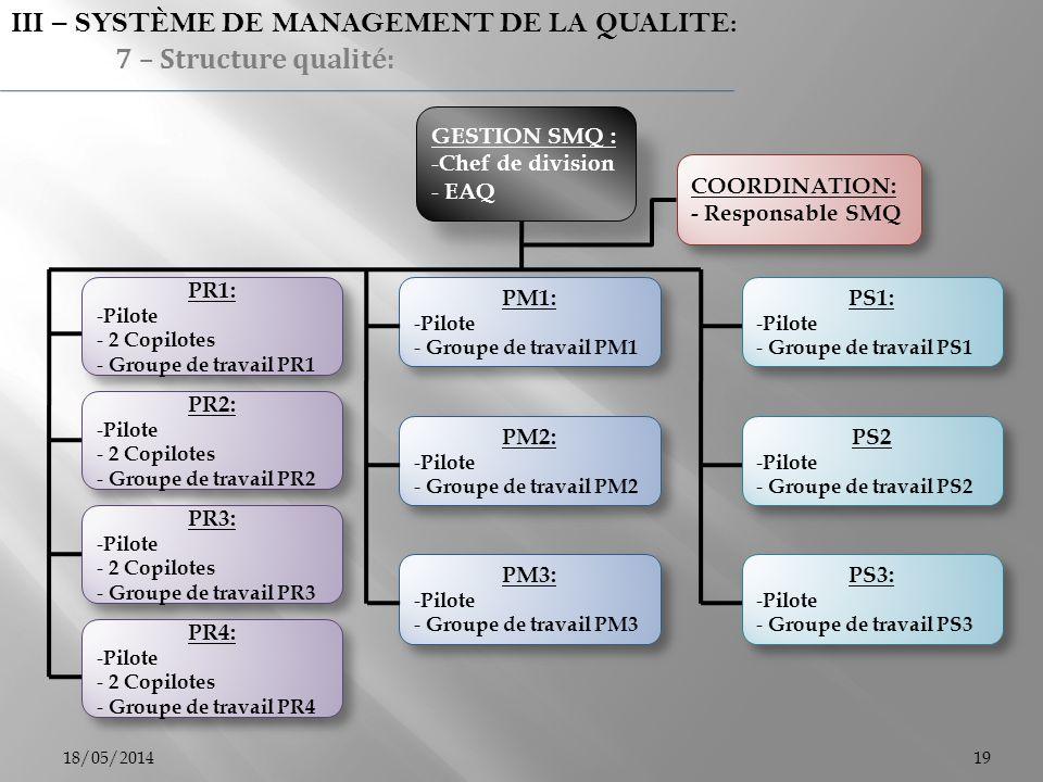 III – SYSTÈME DE MANAGEMENT DE LA QUALITE: 7 – Structure qualité:
