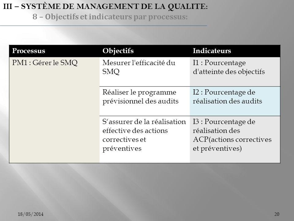 III – SYSTÈME DE MANAGEMENT DE LA QUALITE: