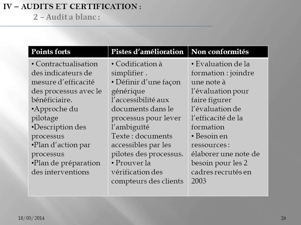 IV – AUDITS ET CERTIFICATION : 2 – Audit a blanc :