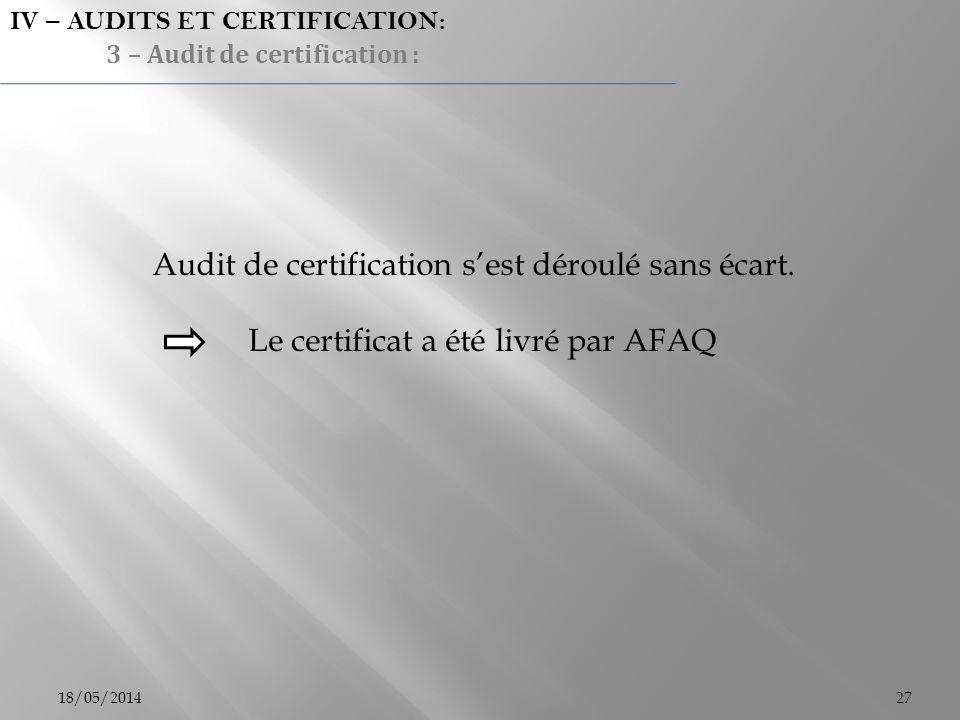 Audit de certification s'est déroulé sans écart.