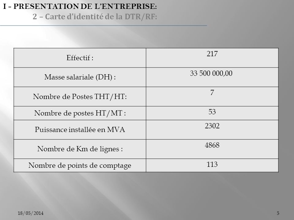 I - PRESENTATION DE L'ENTREPRISE: 2 – Carte d'identité de la DTR/RF: