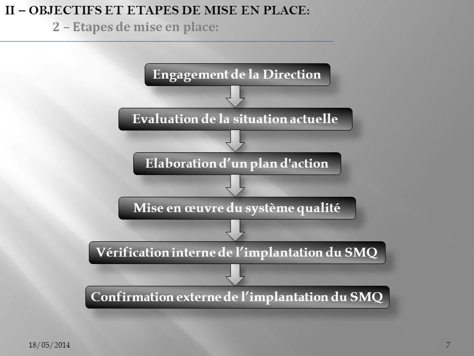II – OBJECTIFS ET ETAPES DE MISE EN PLACE: