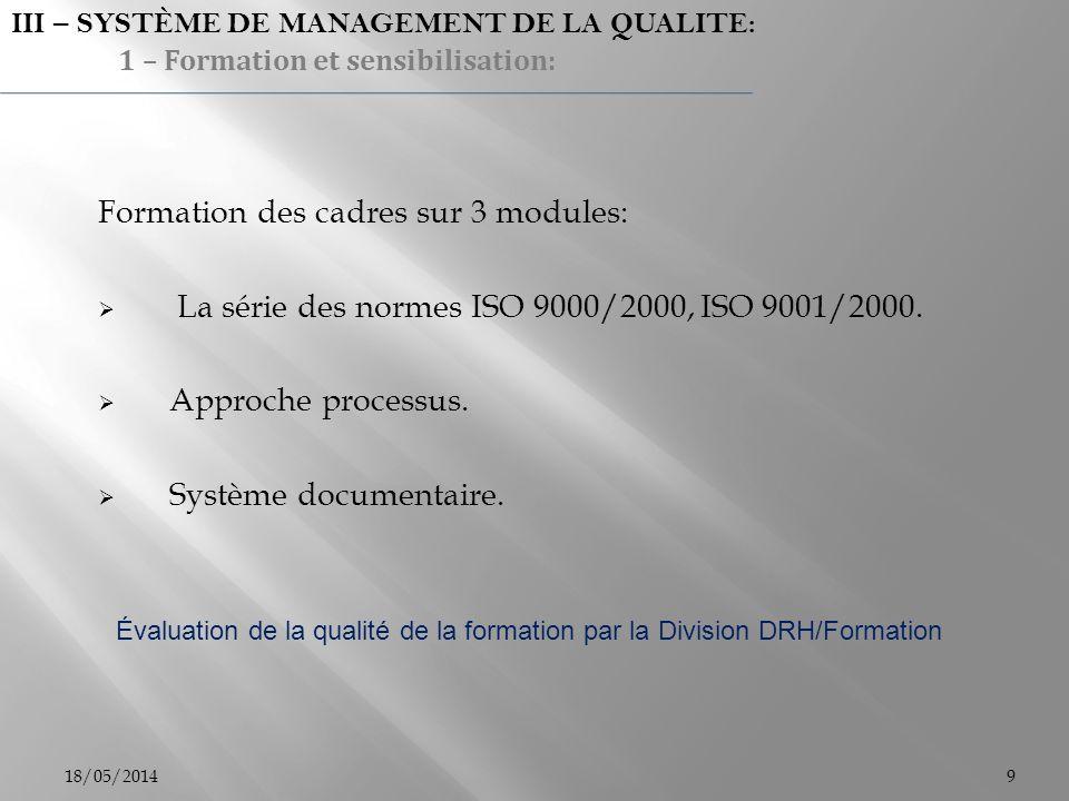 Formation des cadres sur 3 modules: