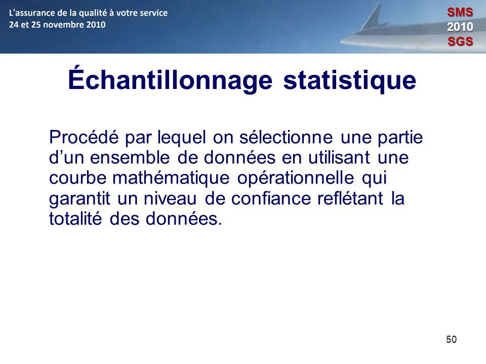 Échantillonnage statistique
