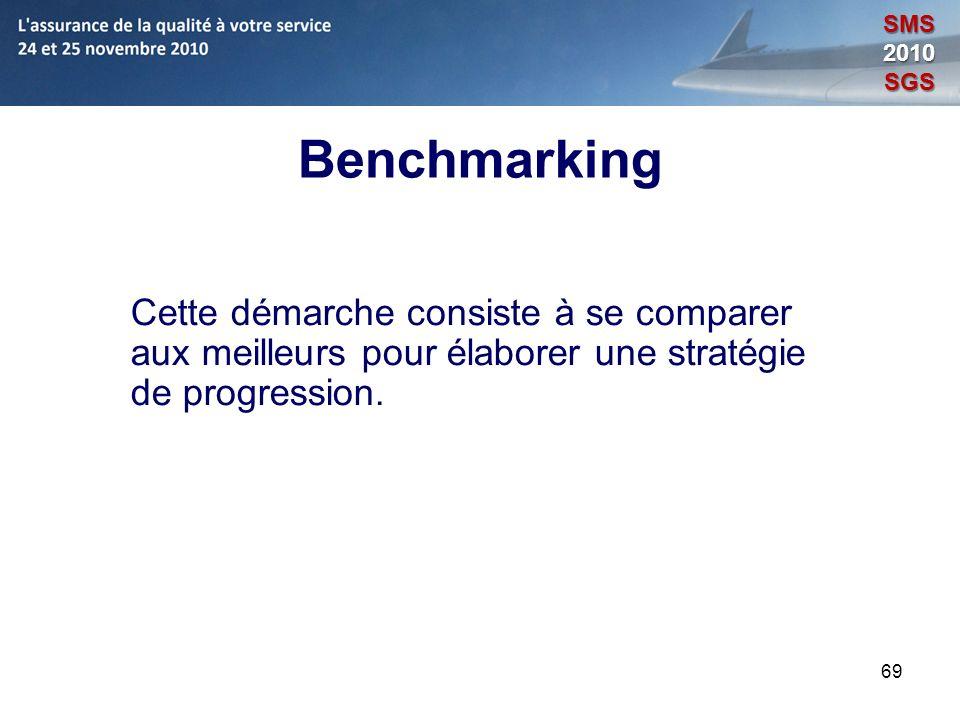 SMS 2010. SGS. Benchmarking. Cette démarche consiste à se comparer aux meilleurs pour élaborer une stratégie de progression.